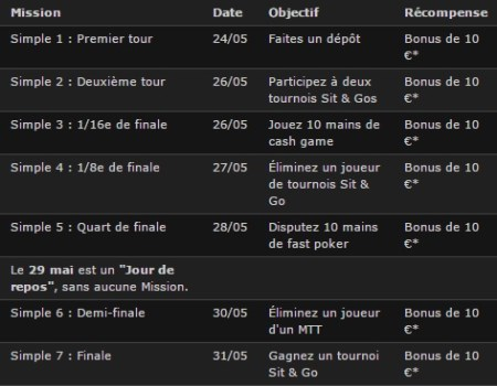 poker simple Roland Garros