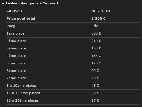 Bwin poker : gains de la course 1