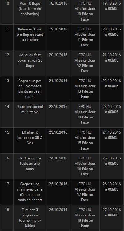 Bwin Poker : les missions du FPC VI