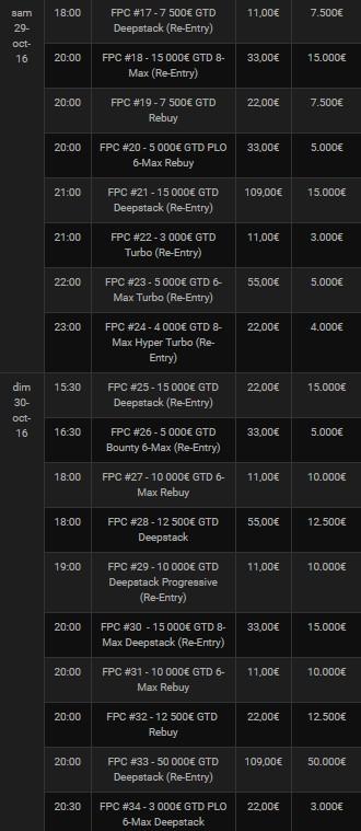Les tournois de Bwin pour le FPC VI