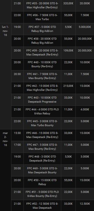 Les tournois du FPC sur Bwin.fr