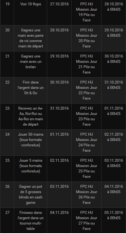 Qualifiez vous pour le FPC VI sur Bwin Poker