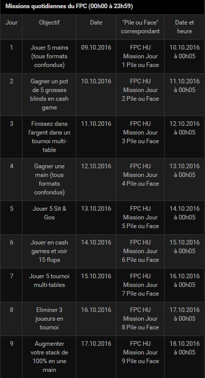 FPC VI, les missions qualificatives de Bwin Poker