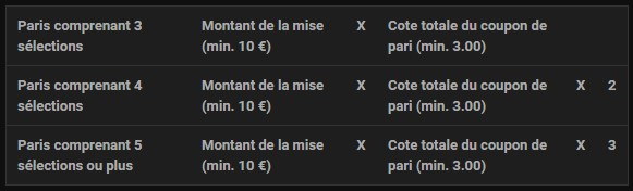 La Course au Titre de Bwin : obtention des points