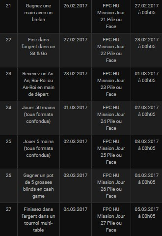 Les missions de la 7ème édition du FPC sur Bwin Poker