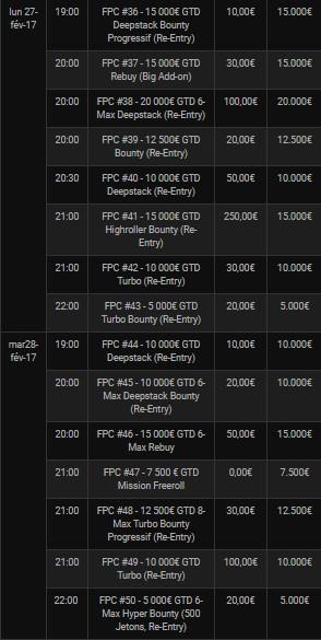 Les tournois de la 7ème édition du FPC sur Bwin.fr