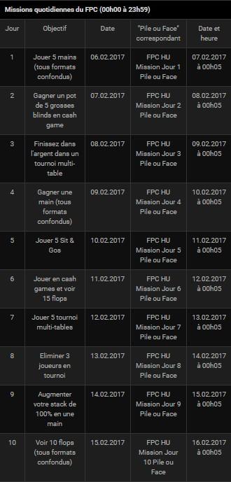 Bwin Poker : les missions du FPC VII