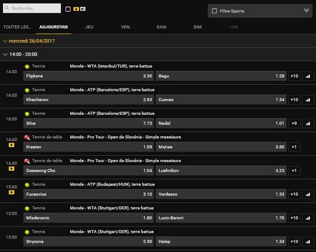 Les diffusions des matchs en direct sur Bwin sur le calendrier