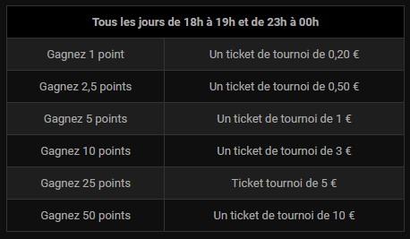 Gagnez des tickets de tournoi avec les Happy Hour de Bwin.fr