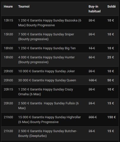 Découvrez les 10 tournois de l'Happy Sunday de Bwin Poker