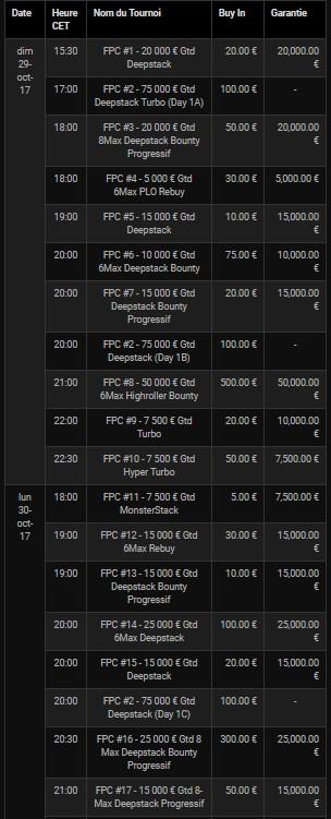 Les tournois de la 8ème édition des FPC de Bwin Poker