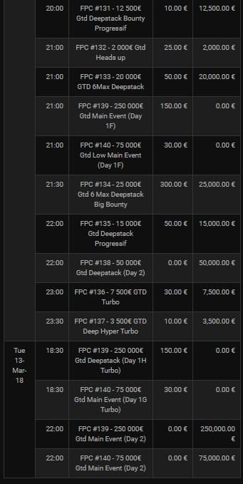 2.500.000€ de prizepool pour le FPC IX de Bwin Poker