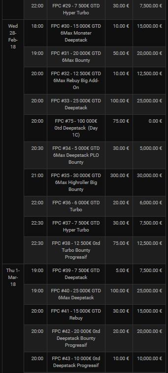 Participez aux 140 tournois du FPC 9 avec Bwin Poker