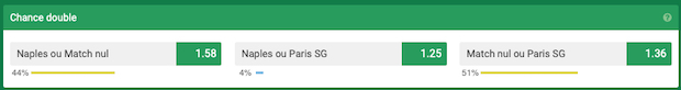 Double chance Unibet
